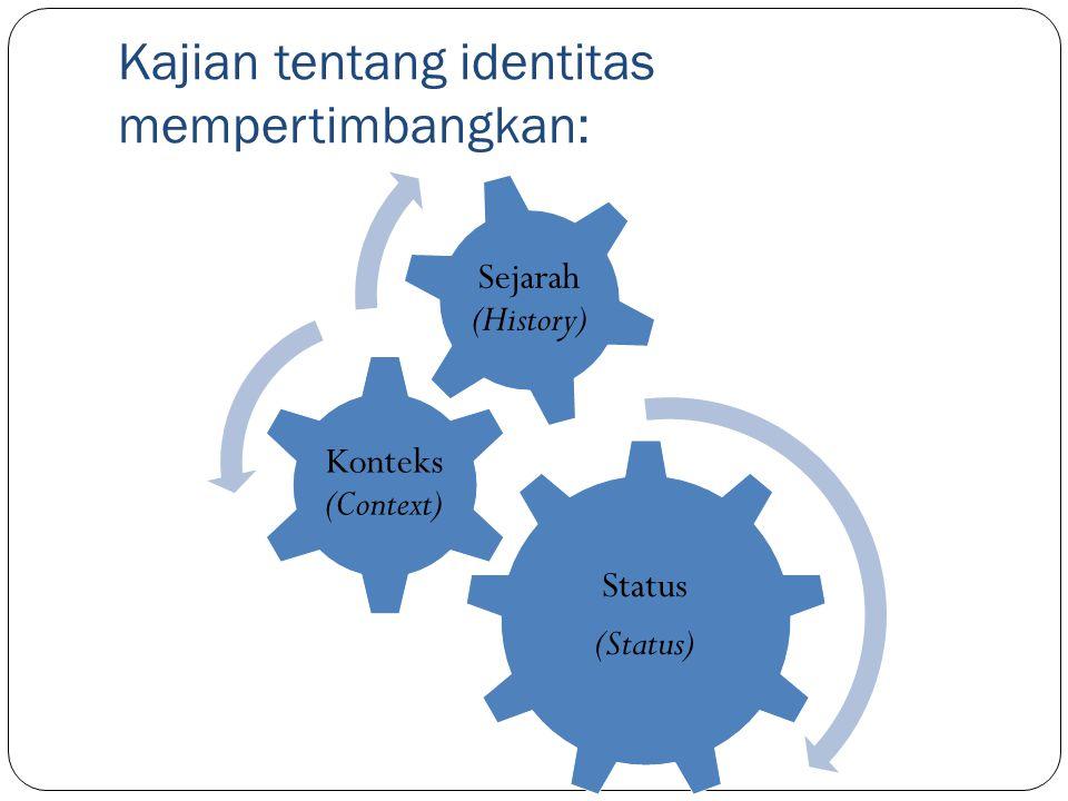 Kajian tentang identitas mempertimbangkan: Status (Status) Konteks (Context) Sejarah (History)