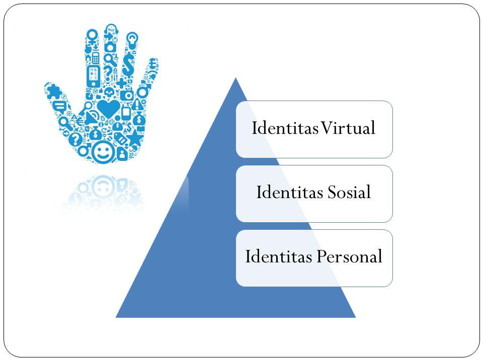 Identitas PERSONAL (Personal Identity): Karakteristik unik  INDIVIDU Identitas SOSIAL (Social Identity): Social Meaning  Identitas grup Identitas VIRTUAL (Virtual Identity): Identitas yg mencair  terhubung secara jaringan (new media)