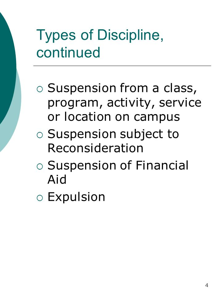 4 Types of Discipline, continued  Suspension from a class, program, activity, service or location on campus  Suspension subject to Reconsideration 