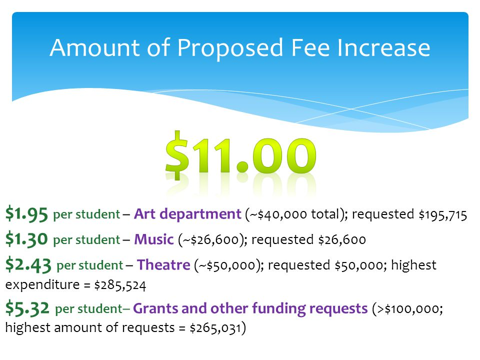 Amount of Proposed Fee Increase $1.95 per student – Art department (~$40,000 total); requested $195,715 $1.30 per student – Music (~$26,600); requested $26,600 $2.43 per student – Theatre (~$50,000); requested $50,000; highest expenditure = $285,524 $5.32 per student – Grants and other funding requests (>$100,000; highest amount of requests = $265,031)