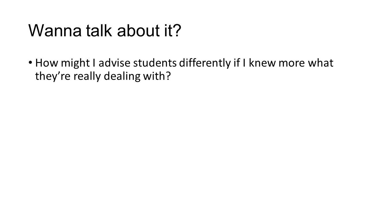 Wanna talk about it.