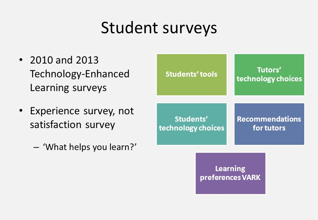 Student surveys 2010 and 2013 Technology-Enhanced Learning surveys Experience survey, not satisfaction survey – 'What helps you learn ' Students' tools Tutors' technology choices Students' technology choices Recommendations for tutors Learning preferences VARK