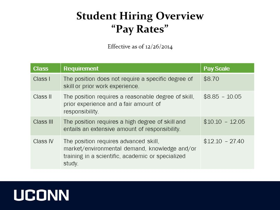 Policies/Best Practices Related to Employment Law  Do not schedule students to work before pre-employment paperwork is complete.