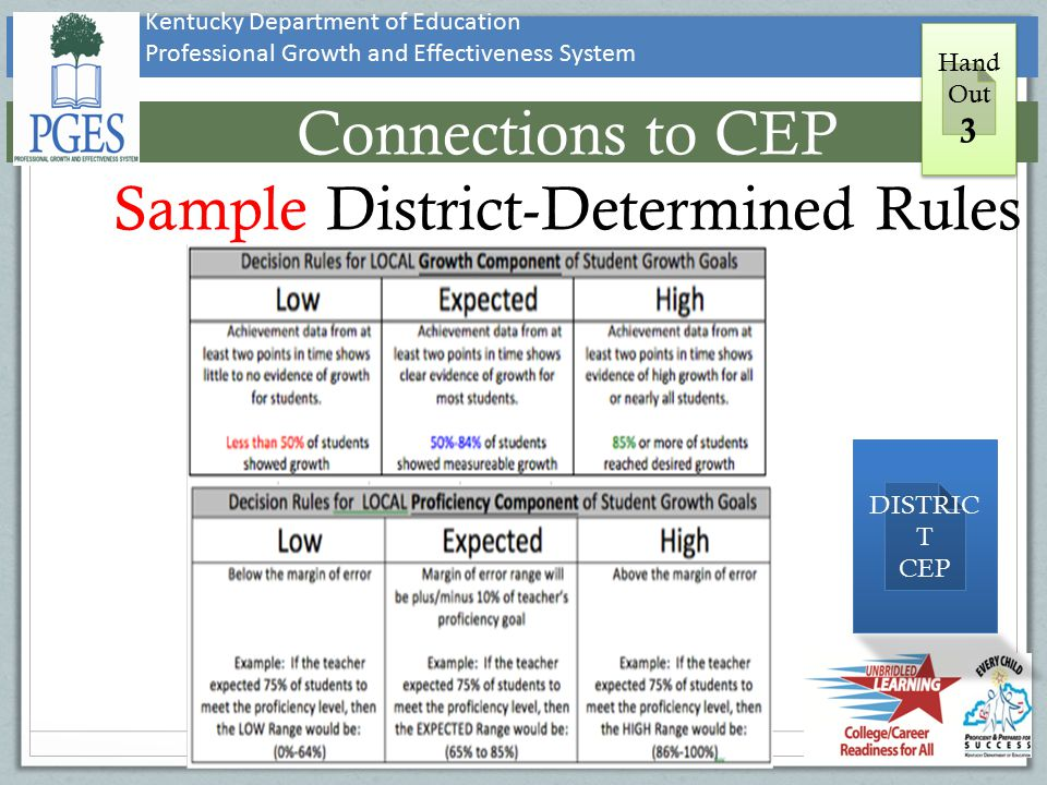 Kentucky Department of Education Professional Growth and Effectiveness System Connections to CEP Sample District-Determined Rules DISTRIC T CEP Hand Out 3 Hand Out 3