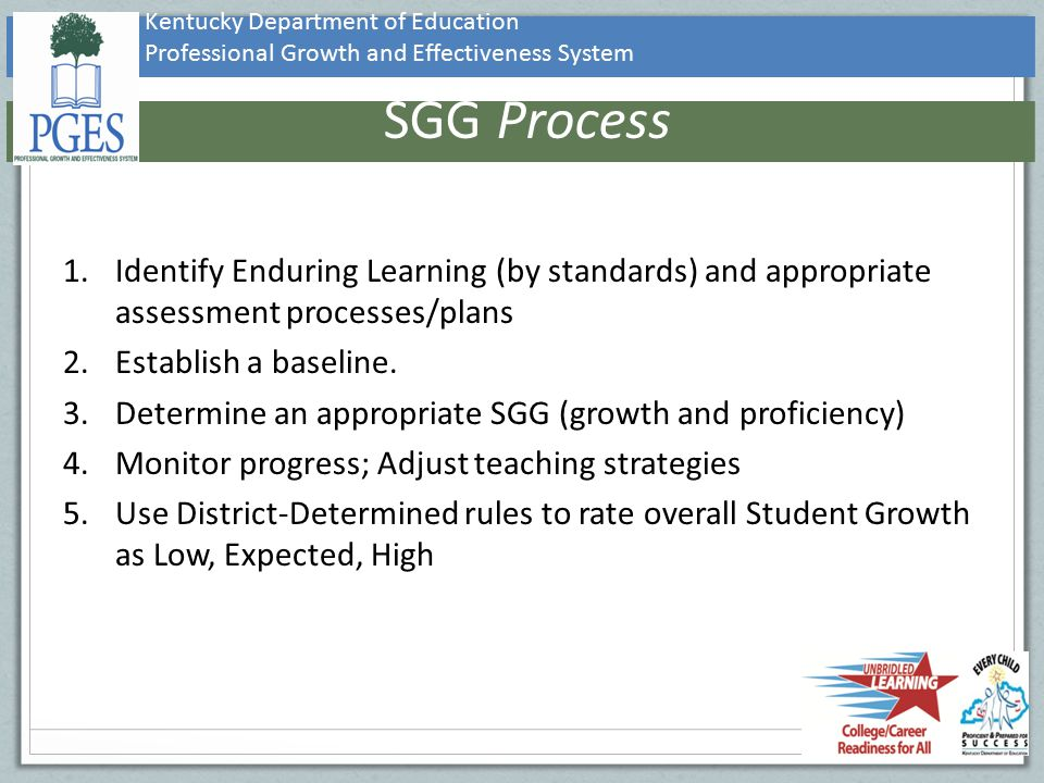 Kentucky Department of Education Professional Growth and Effectiveness System SGG Process 1.Identify Enduring Learning (by standards) and appropriate assessment processes/plans 2.Establish a baseline.