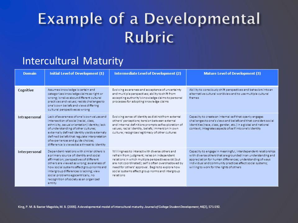 Intercultural Maturity DomainInitial Level of Development (1)Intermediate Level of Development (2)Mature Level of Development (3) Cognitive Assumes kn