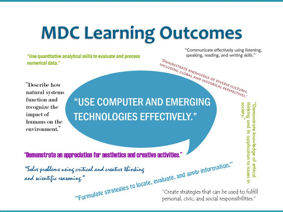 The Virtual College is MDC's online learning program Larger than 4 of MDC's 8 campuses This term (Fall 2009), the Virtual College had 11,738 seats in 456 classes, 93.6% of which were filled.