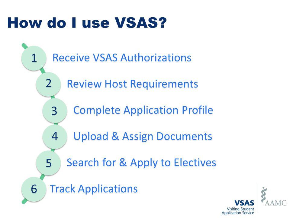 How do I use VSAS? 1 1 2 2 3 3 4 4 5 5 6 6