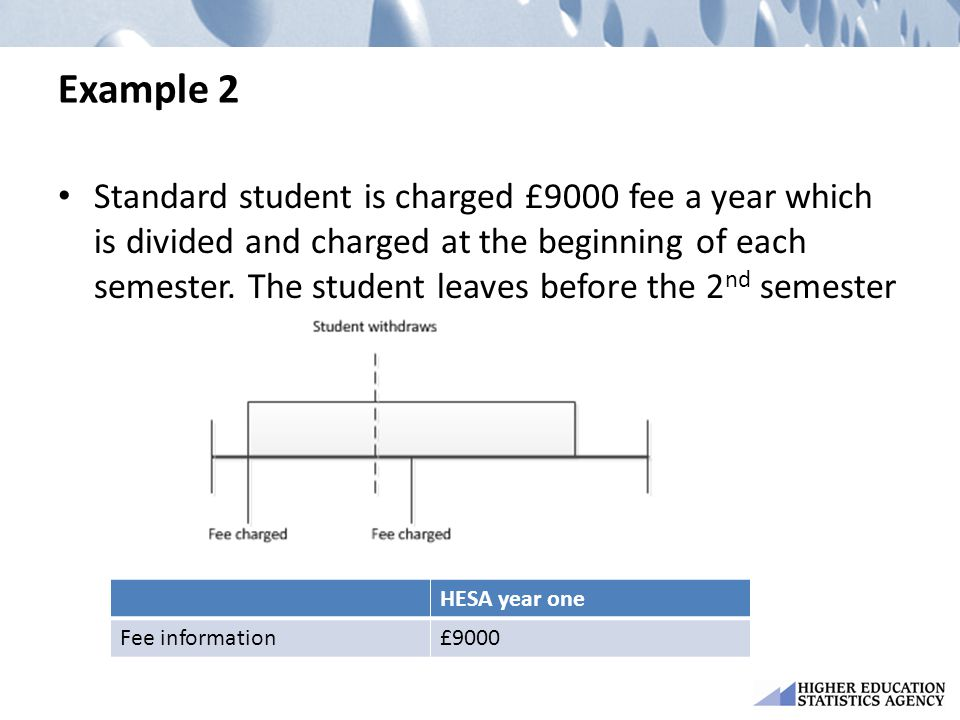 Example 2 Standard student is charged £9000 fee a year which is divided and charged at the beginning of each semester.