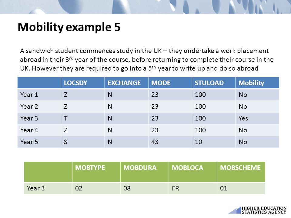 Mobility example 5 LOCSDYEXCHANGEMODESTULOADMobility Year 1ZN23100No Year 2ZN23100No Year 3TN23100Yes Year 4ZN23100No Year 5SN4310No A sandwich student commences study in the UK – they undertake a work placement abroad in their 3 rd year of the course, before returning to complete their course in the UK.