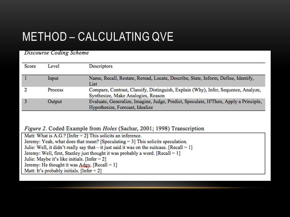 METHOD – CALCULATING QVE