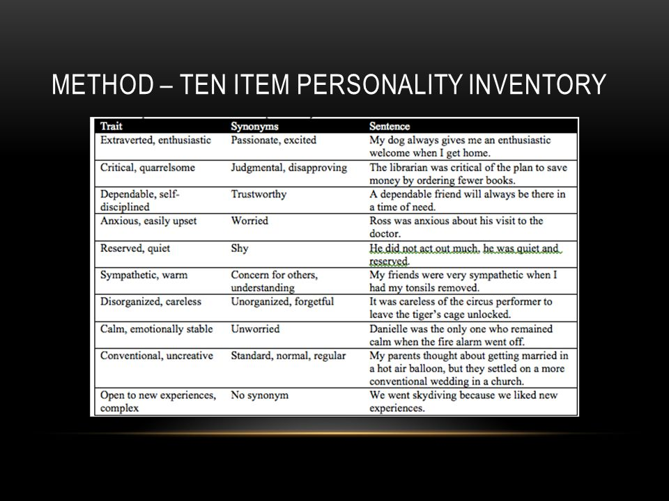 METHOD – TEN ITEM PERSONALITY INVENTORY