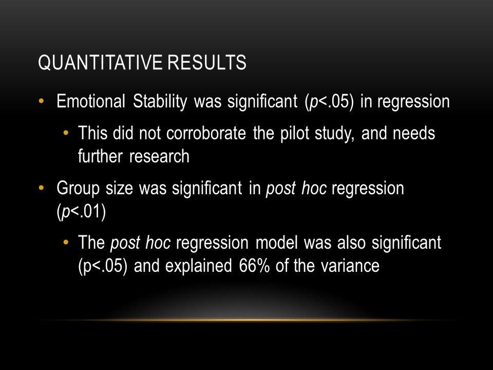 QUANTITATIVE RESULTS Emotional Stability was significant ( p <.05) in regression This did not corroborate the pilot study, and needs further research Group size was significant in post hoc regression ( p <.01) The post hoc regression model was also significant (p<.05) and explained 66% of the variance