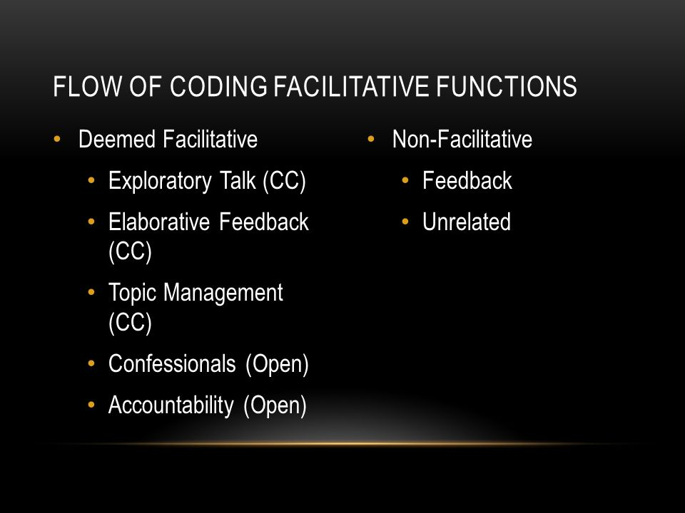 Deemed Facilitative Exploratory Talk (CC) Elaborative Feedback (CC) Topic Management (CC) Confessionals (Open) Accountability (Open) Non-Facilitative Feedback Unrelated FLOW OF CODING FACILITATIVE FUNCTIONS