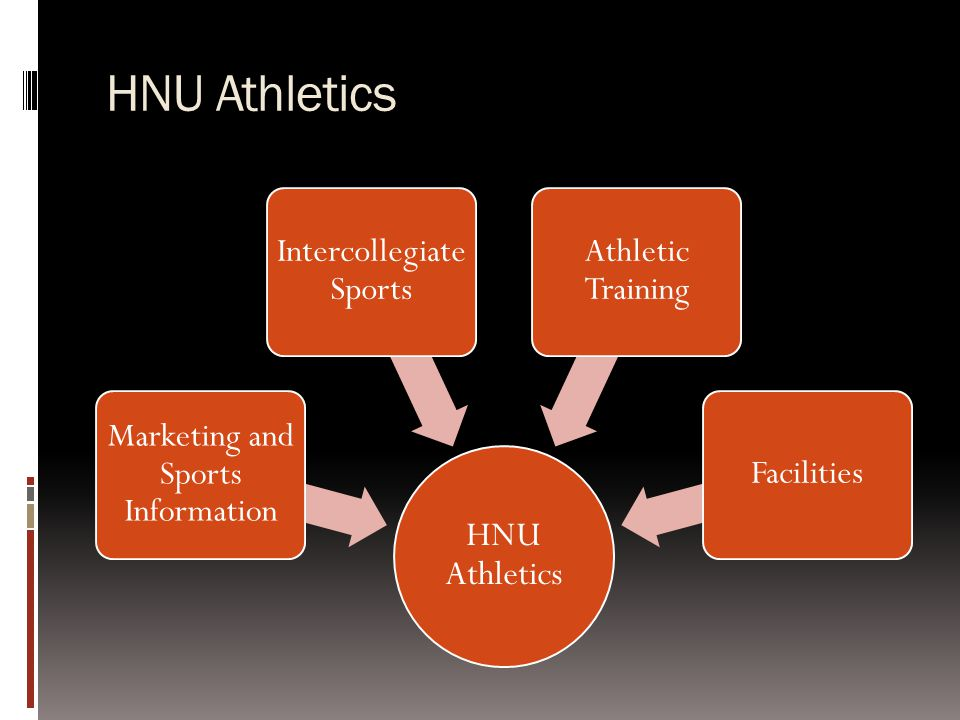 HNU Athletics Marketing and Sports Information Intercollegiate Sports Athletic Training Facilities