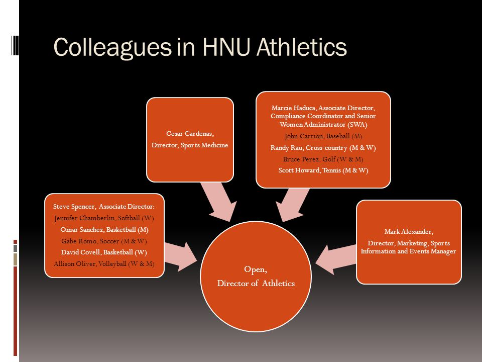 Colleagues in HNU Athletics Open, Director of Athletics Steve Spencer, Associate Director: Jennifer Chamberlin, Softball (W) Omar Sanchez, Basketball (M) Gabe Romo, Soccer (M & W) David Covell, Basketball (W) Allison Oliver, Volleyball (W & M) Cesar Cardenas, Director, Sports Medicine Marcie Haduca, Associate Director, Compliance Coordinator and Senior Women Administrator (SWA) John Carrion, Baseball (M) Randy Rau, Cross-country (M & W) Bruce Perez, Golf (W & M) Scott Howard, Tennis (M & W) Mark Alexander, Director, Marketing, Sports Information and Events Manager