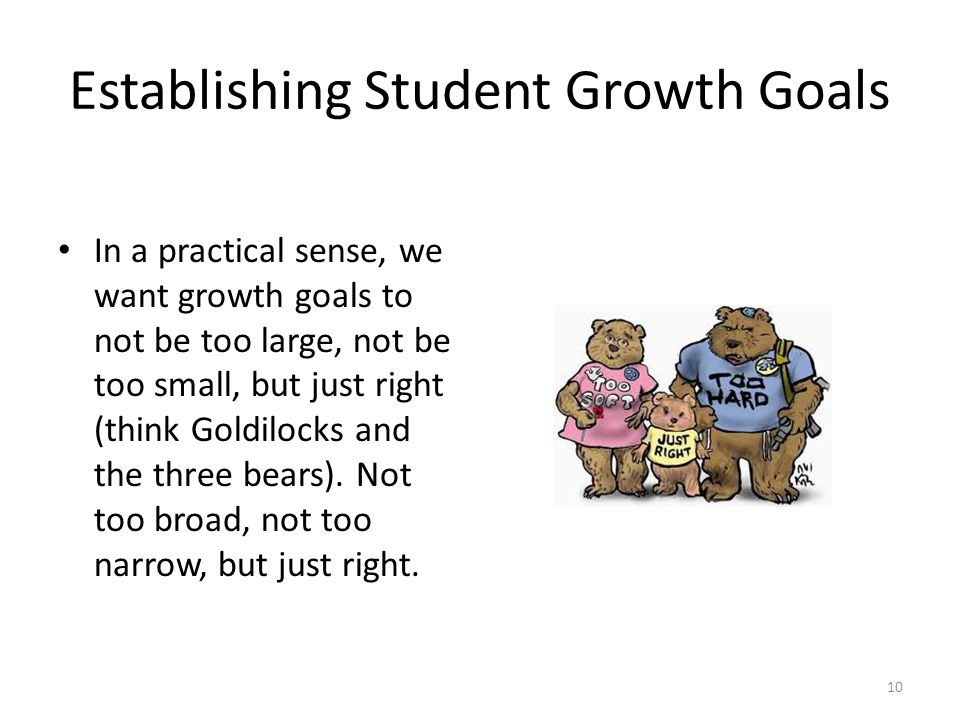 In a practical sense, we want growth goals to not be too large, not be too small, but just right (think Goldilocks and the three bears).