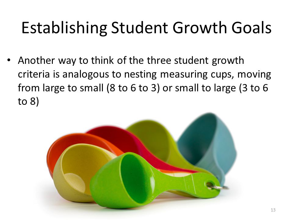 Another way to think of the three student growth criteria is analogous to nesting measuring cups, moving from large to small (8 to 6 to 3) or small to large (3 to 6 to 8) Establishing Student Growth Goals 13