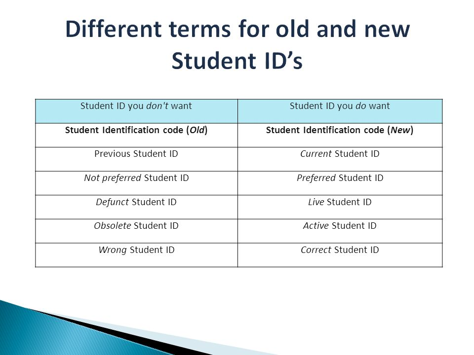 Student ID you don t wantStudent ID you do want Student Identification code (Old)Student Identification code (New) Previous Student IDCurrent Student ID Not preferred Student IDPreferred Student ID Defunct Student IDLive Student ID Obsolete Student IDActive Student ID Wrong Student IDCorrect Student ID