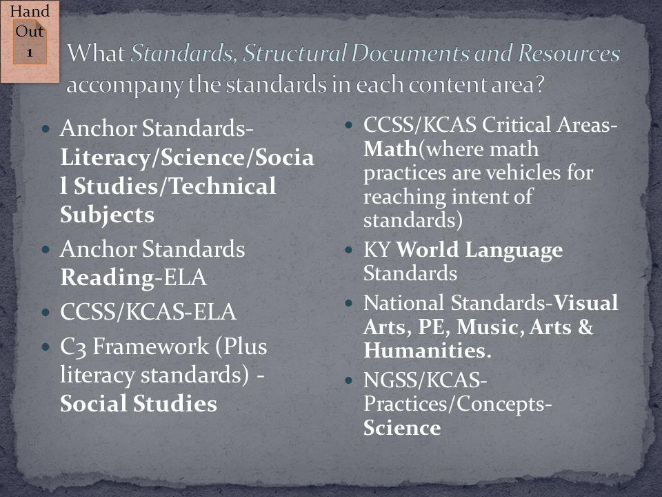 Anchor Standards- Literacy/Science/Socia l Studies/Technical Subjects Anchor Standards Reading-ELA CCSS/KCAS-ELA C3 Framework (Plus literacy standards