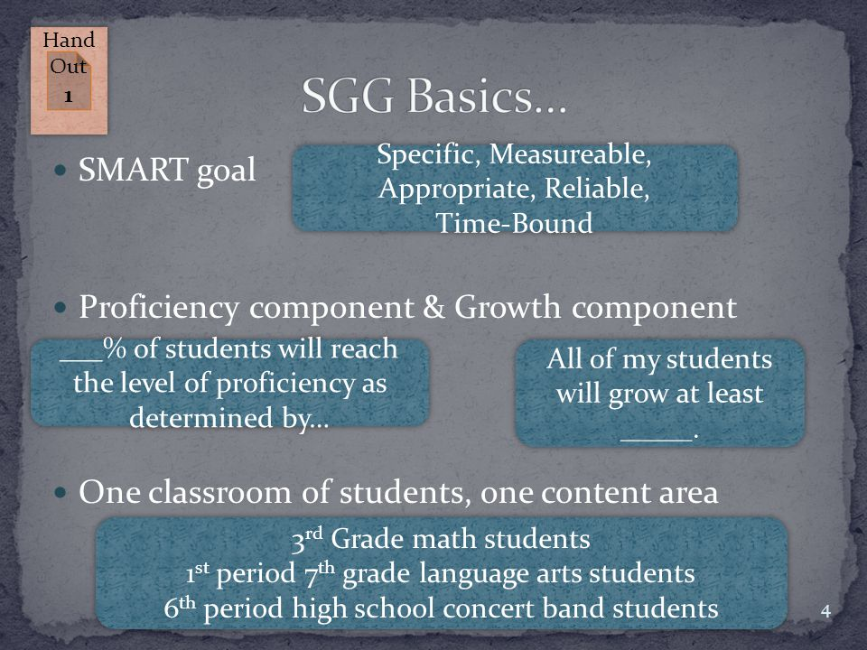 SMART goal Proficiency component & Growth component One classroom of students, one content area 4 Specific, Measureable, Appropriate, Reliable, Time-Bound Specific, Measureable, Appropriate, Reliable, Time-Bound ___% of students will reach the level of proficiency as determined by… All of my students will grow at least _____.