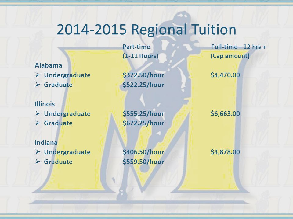 2014-2015 Regional Tuition Part-time Full-time – 12 hrs + (1-11 Hours) (Cap amount) Alabama  Undergraduate$372.50/hour$4,470.00  Graduate$522.25/hour Illinois  Undergraduate$555.25/hour$6,663.00  Graduate$672.25/hour Indiana  Undergraduate$406.50/hour$4,878.00  Graduate$559.50/hour