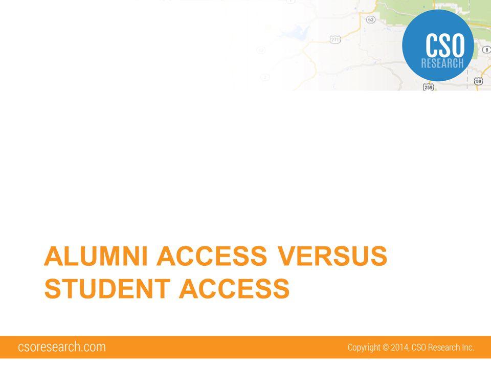 ALUMNI ACCESS VERSUS STUDENT ACCESS