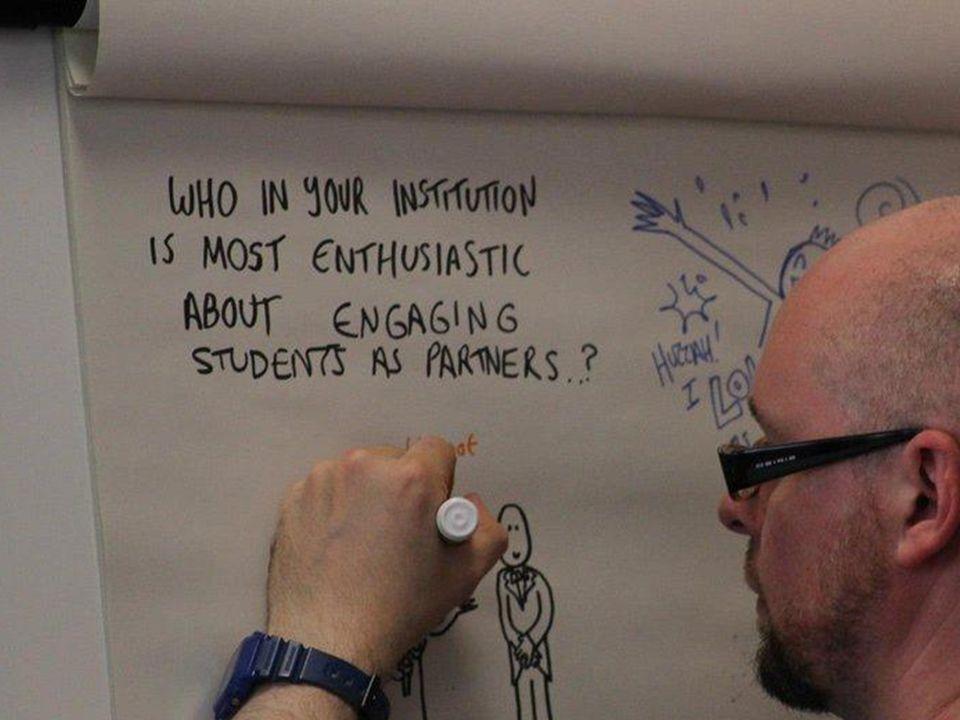 @danderricott | www.lincoln.ac.uk Phase 1: Institutional Exemplars & Leadership