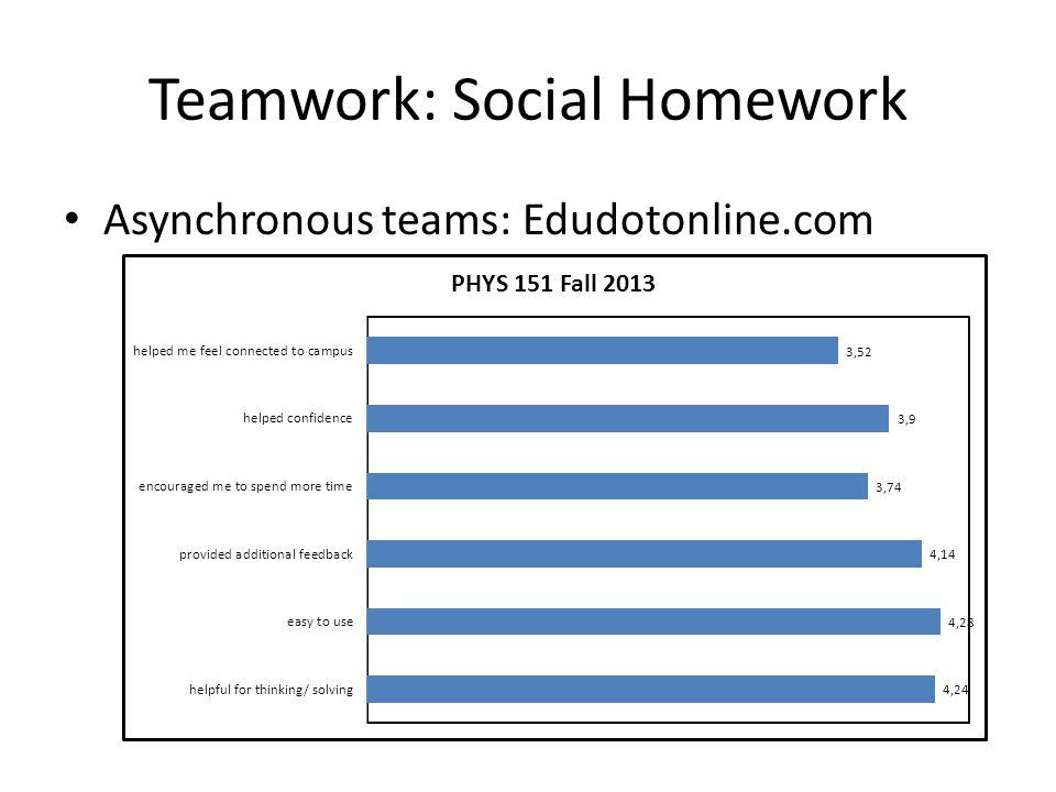 Teamwork: Social Homework Asynchronous teams: Edudotonline.com