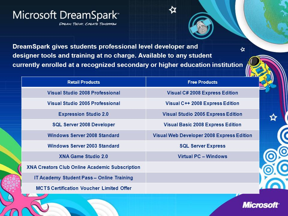 DreamSpark gives students professional level developer and designer tools and training at no charge.