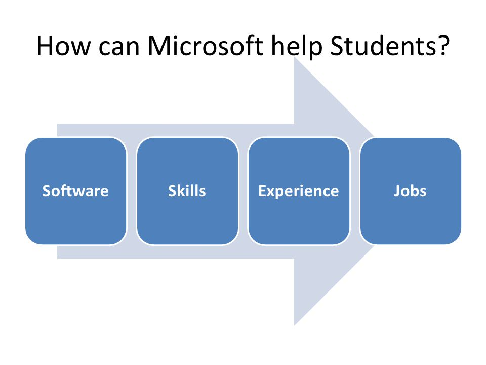 How can Microsoft help Students SoftwareSkillsExperienceJobs
