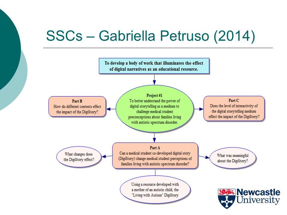 SSCs – Gabriella Petruso (2014)