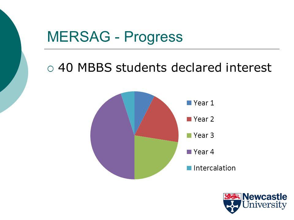 MERSAG - Progress  40 MBBS students declared interest