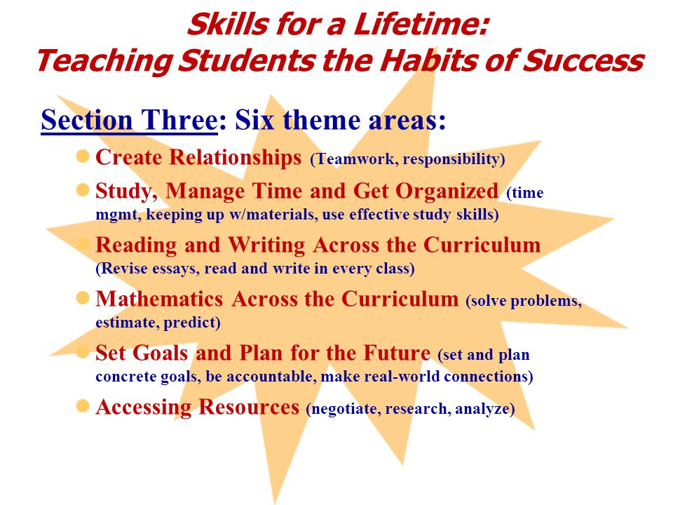 Skills for a Lifetime: Teaching Students the Habits of Success Section Three: Six theme areas: Create Relationships (Teamwork, responsibility) Study, Manage Time and Get Organized (time mgmt, keeping up w/materials, use effective study skills) Reading and Writing Across the Curriculum (Revise essays, read and write in every class) Mathematics Across the Curriculum (solve problems, estimate, predict) Set Goals and Plan for the Future (set and plan concrete goals, be accountable, make real-world connections) Accessing Resources (negotiate, research, analyze)