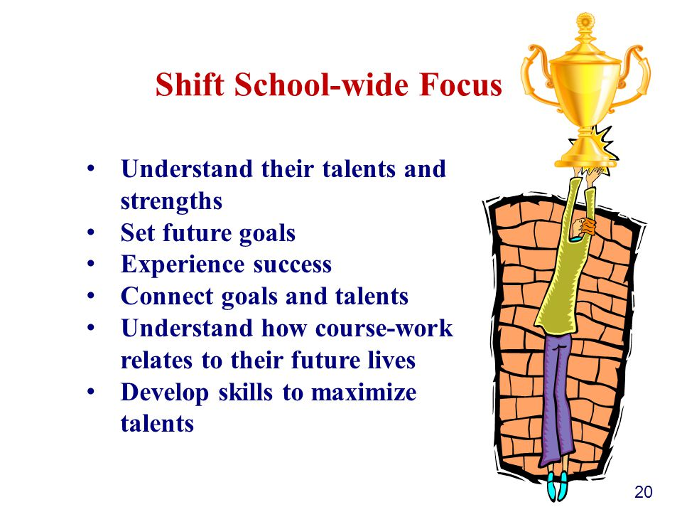 Southern Regional Education Board Shift School-wide Focus 20 Understand their talents and strengths Set future goals Experience success Connect goals and talents Understand how course-work relates to their future lives Develop skills to maximize talents
