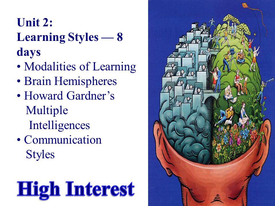 28 Unit 2: Learning Styles — 8 days Modalities of Learning Brain Hemispheres Howard Gardner's Multiple Intelligences Communication Styles