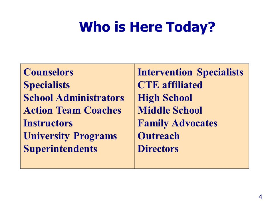 Who is Here Today? 4 Counselors Specialists School Administrators Action Team Coaches Instructors University Programs Superintendents Intervention Spe