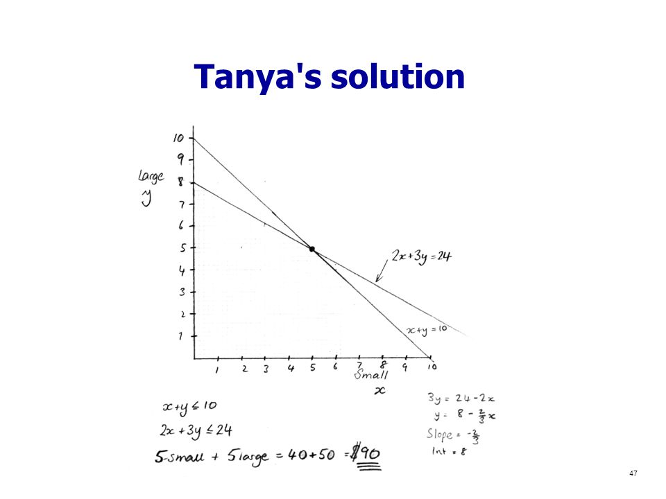 Tanya's solution 47