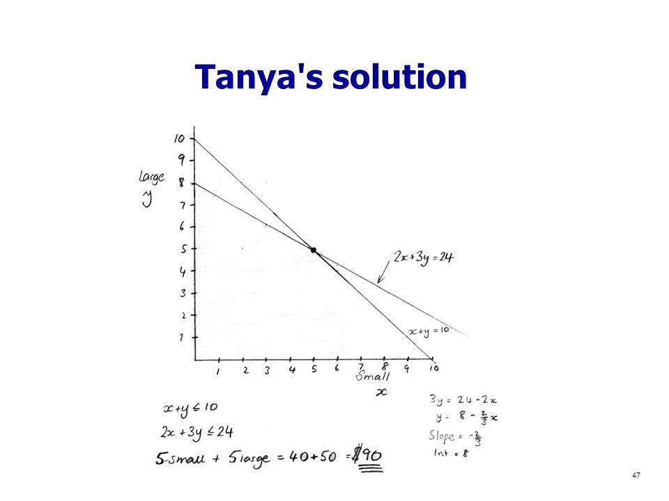 Tanya s solution 47