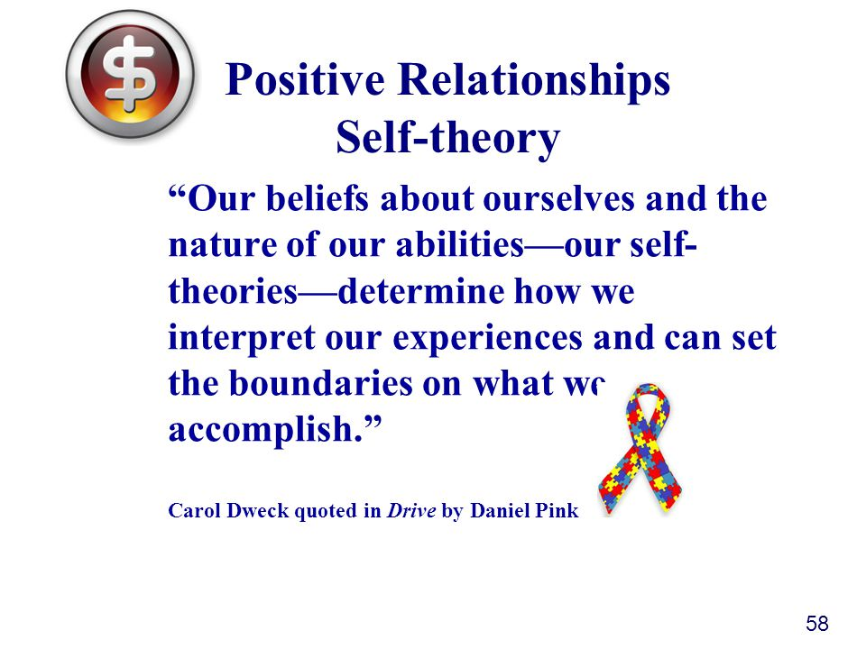 Our beliefs about ourselves and the nature of our abilities—our self- theories—determine how we interpret our experiences and can set the boundaries on what we accomplish. Carol Dweck quoted in Drive by Daniel Pink 58 Positive Relationships Self-theory