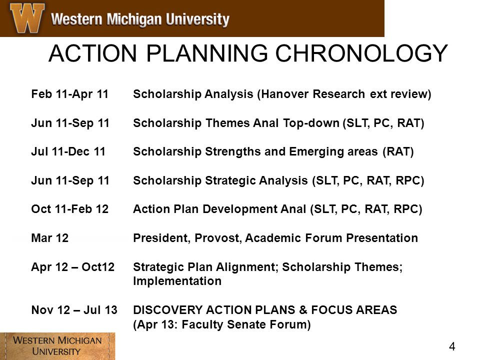 ACTION PLANNING CHRONOLOGY Feb 11-Apr 11 Scholarship Analysis (Hanover Research ext review) Jun 11-Sep 11Scholarship Themes Anal Top-down (SLT, PC, RAT) Jul 11-Dec 11Scholarship Strengths and Emerging areas (RAT) Jun 11-Sep 11Scholarship Strategic Analysis (SLT, PC, RAT, RPC) Oct 11-Feb 12Action Plan Development Anal (SLT, PC, RAT, RPC) Mar 12President, Provost, Academic Forum Presentation Apr 12 – Oct12Strategic Plan Alignment; Scholarship Themes; Implementation Nov 12 – Jul 13DISCOVERY ACTION PLANS & FOCUS AREAS (Apr 13: Faculty Senate Forum) 4