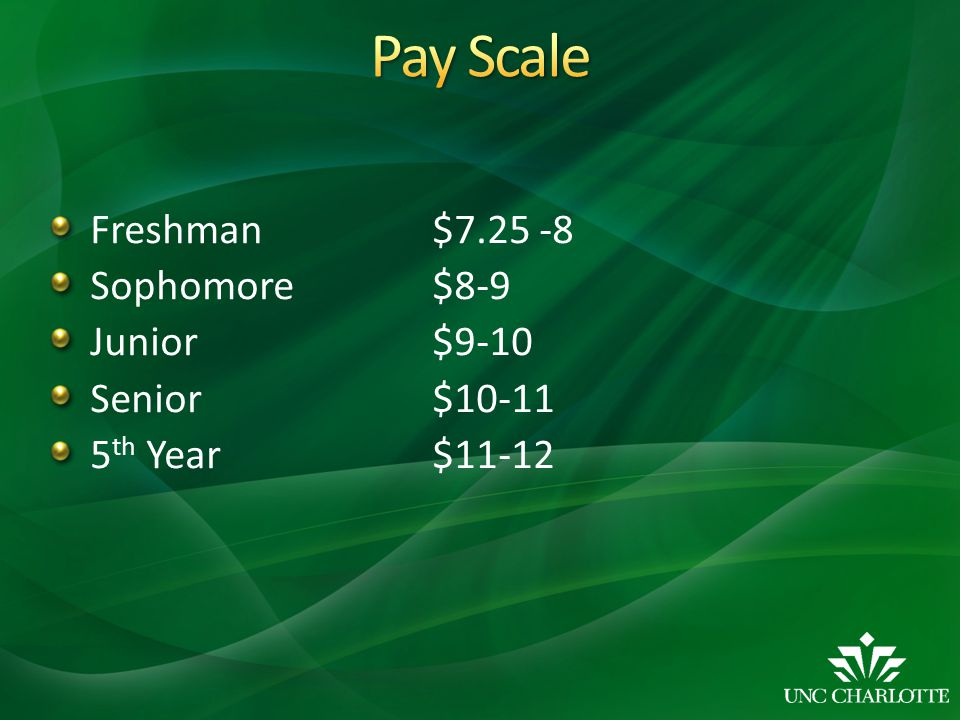 Freshman $7.25 -8 Sophomore$8-9 Junior$9-10 Senior$10-11 5 th Year$11-12