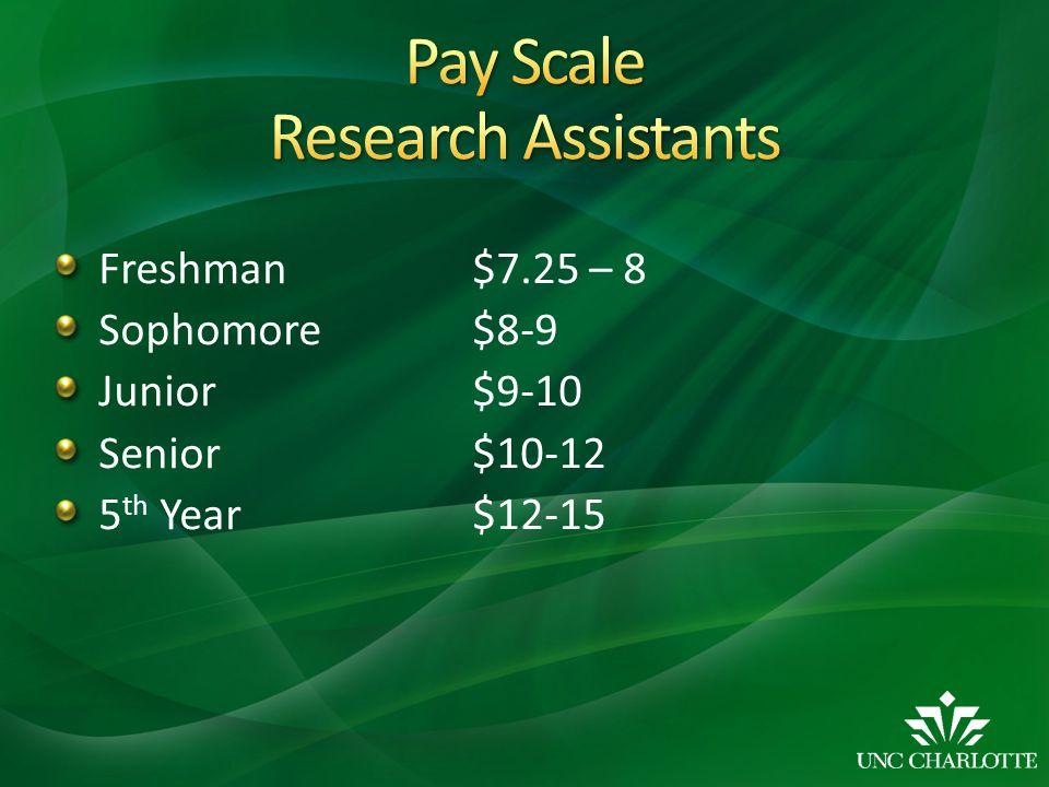 Freshman$7.25 – 8 Sophomore$8-9 Junior$9-10 Senior$10-12 5 th Year$12-15