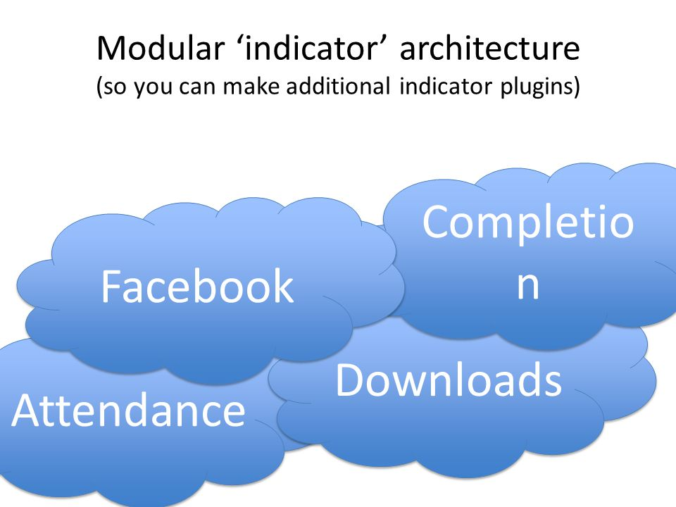 Modular 'indicator' architecture (so you can make additional indicator plugins) Attendance Downloads Completio n Facebook