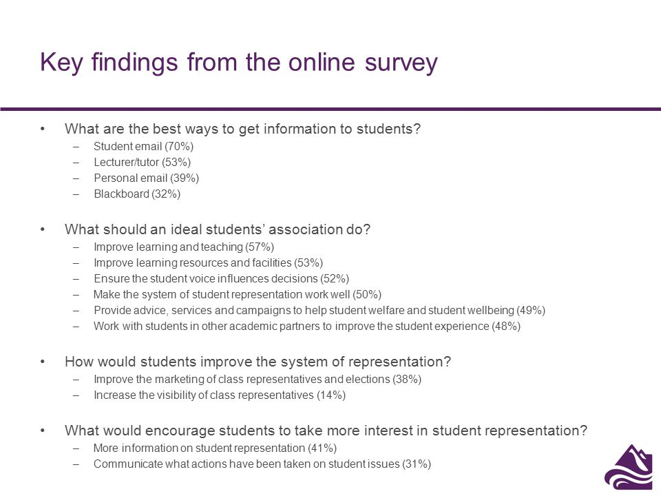 Key findings from the online survey What are the best ways to get information to students.
