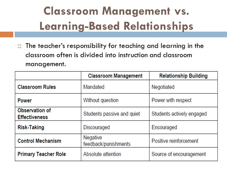 Classroom Management vs. Learning-Based Relationships  The teacher's responsibility for teaching and learning in the classroom often is divided into
