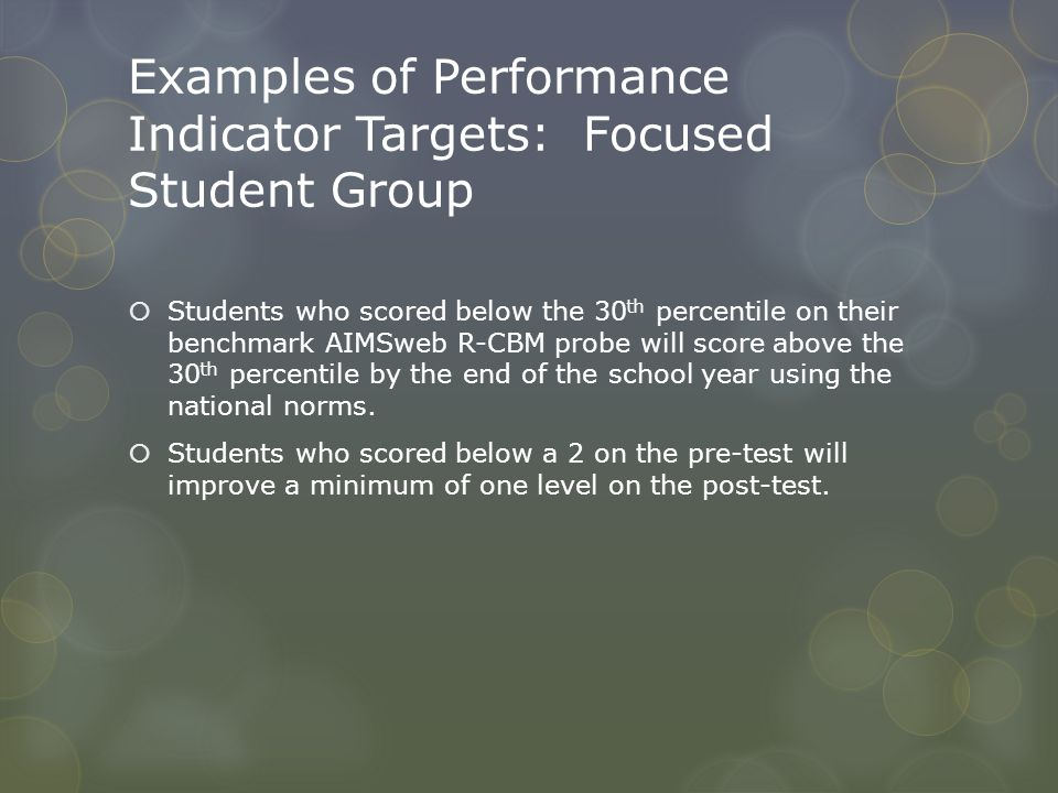 Examples of Performance Indicator Targets: Focused Student Group  Students who scored below the 30 th percentile on their benchmark AIMSweb R-CBM pro