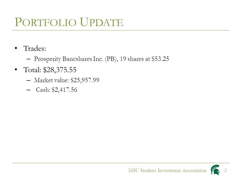 P ORTFOLIO U PDATE Trades: – Prosperity Bancshares Inc.