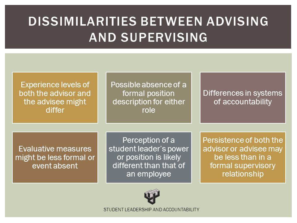 Experience levels of both the advisor and the advisee might differ Possible absence of a formal position description for either role Differences in systems of accountability Evaluative measures might be less formal or event absent Perception of a student leader's power or position is likely different than that of an employee Persistence of both the advisor or advisee may be less than in a formal supervisory relationship DISSIMILARITIES BETWEEN ADVISING AND SUPERVISING STUDENT LEADERSHIP AND ACCOUNTABILITY