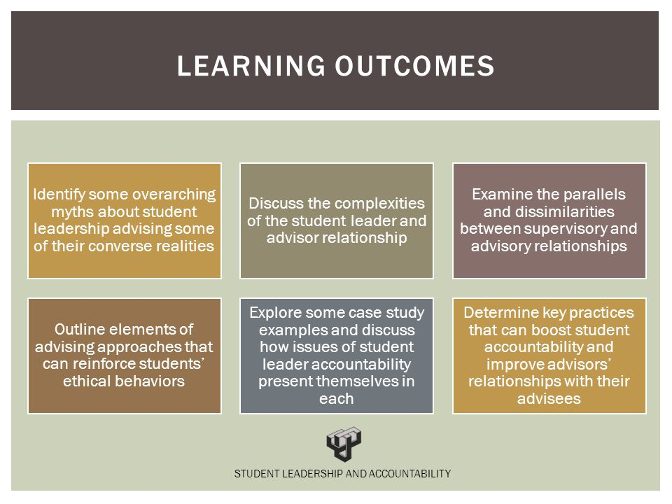 Identify some overarching myths about student leadership advising some of their converse realities Discuss the complexities of the student leader and advisor relationship Examine the parallels and dissimilarities between supervisory and advisory relationships Outline elements of advising approaches that can reinforce students' ethical behaviors Explore some case study examples and discuss how issues of student leader accountability present themselves in each Determine key practices that can boost student accountability and improve advisors' relationships with their advisees LEARNING OUTCOMES STUDENT LEADERSHIP AND ACCOUNTABILITY